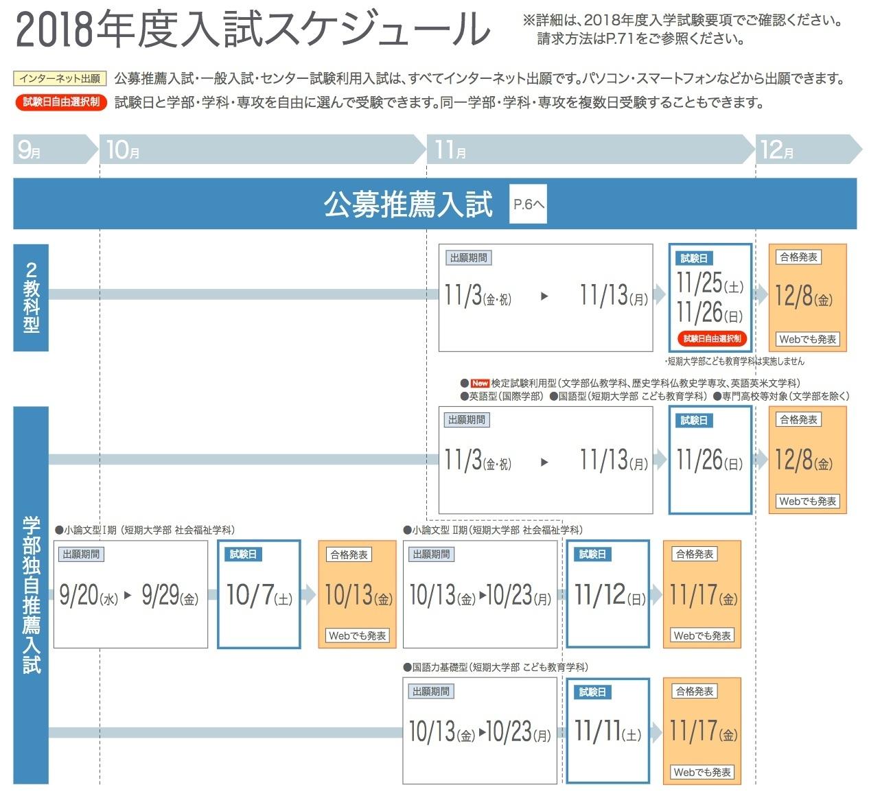 東京 農業 大学 公募 推薦